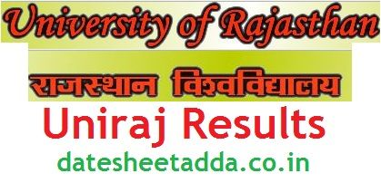 Rajasthan University B.Ed Result