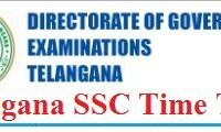 BSE Telangana SSC Time Table