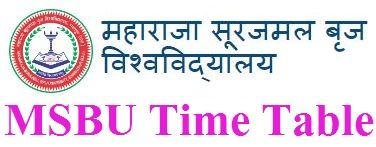 Brij University B.Ed Time Table 2020