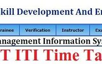 NCVT ITI Time Table