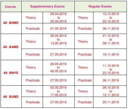 NTRUHS Time Table 2019