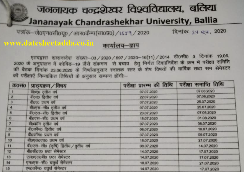 JNCU Revised Time Table 2020