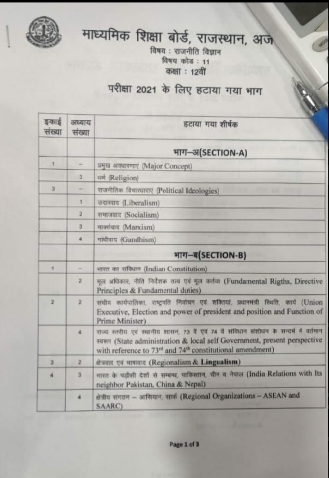 RBSE 12th Social Science Removed Part Syllabus 2021